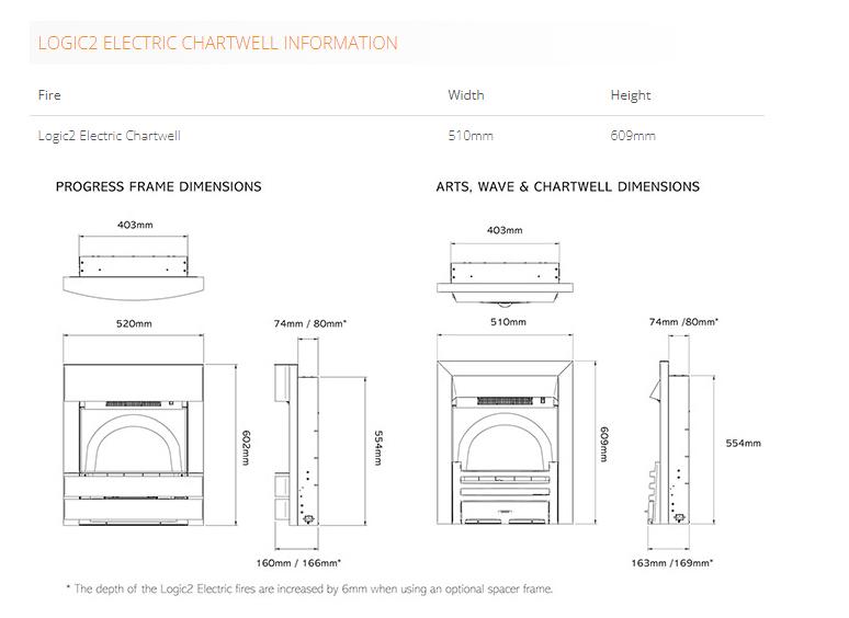 Gazco Logic2 Chartwell sizes